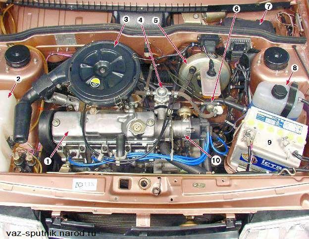 Диагностика двигателя киа